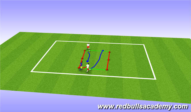 Football/Soccer Session Plan Drill (Colour): Main Theme cont.