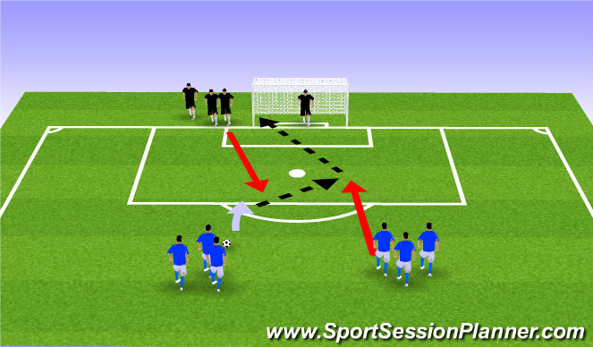 Football/Soccer Session Plan Drill (Colour): 2v1's (U9-U10's)