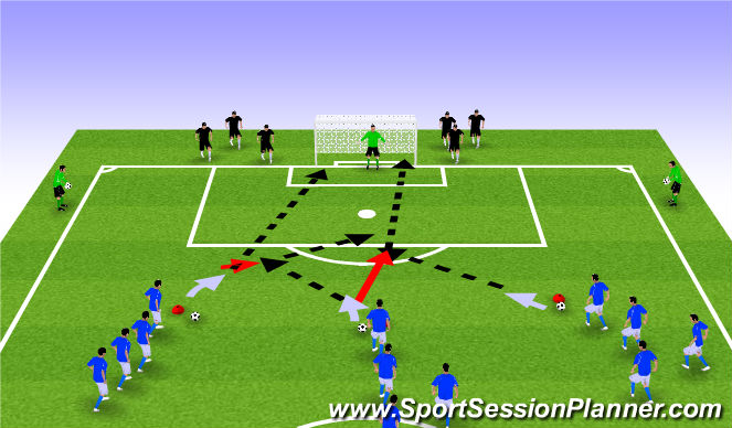 Football/Soccer Session Plan Drill (Colour): U11-U12: Finishing with Defenders