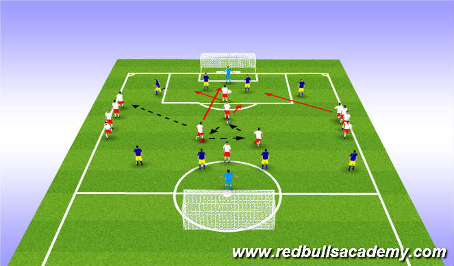 Football/Soccer Session Plan Drill (Colour): Functional - 1v1 wide areas
