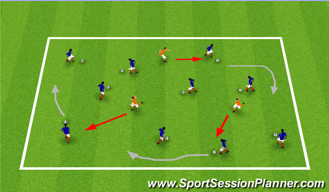 Football/Soccer: Academy W1S1 - U10 Short Distance Passing ...
