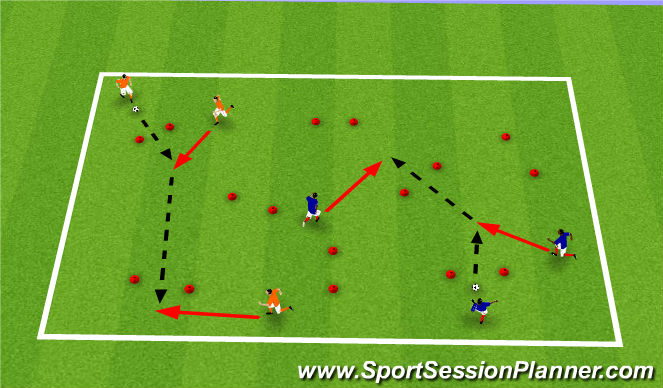 Football/Soccer Session Plan Drill (Colour): Paint the Field w/ Progression to Gates