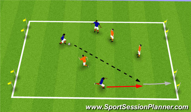 Football/Soccer Session Plan Drill (Colour): 3v3 or 2v2 to four small goals/gates
