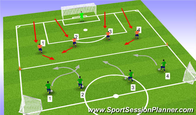 Football/Soccer Session Plan Drill (Colour): 1 v 1 Defending Activity