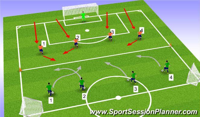 Football/Soccer Session Plan Drill (Colour): 1 v 1 Defending Activity