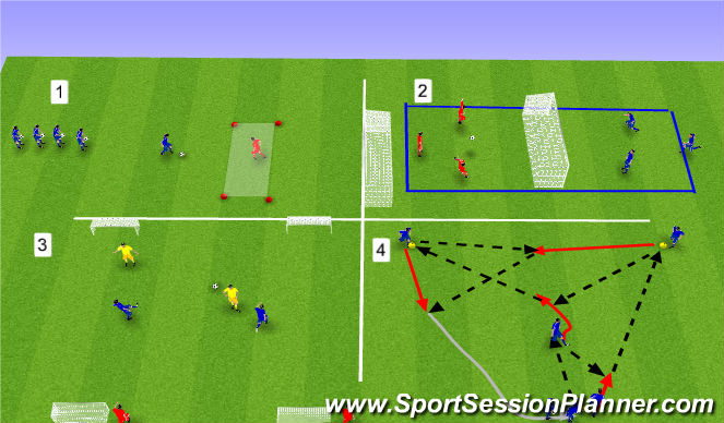 Football/Soccer Session Plan Drill (Colour): Stöðvaþjálfun.