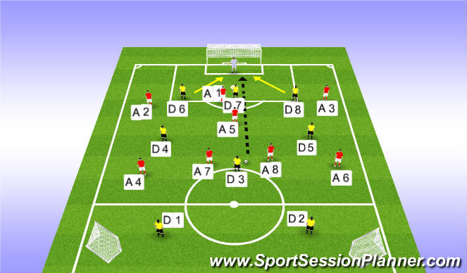 Football/Soccer Session Plan Drill (Colour): Goalkeeper takes possession