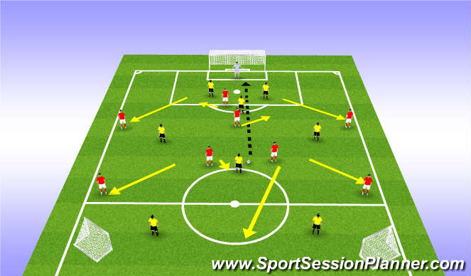 Football/Soccer Session Plan Drill (Colour): Goalkeeper releases possession