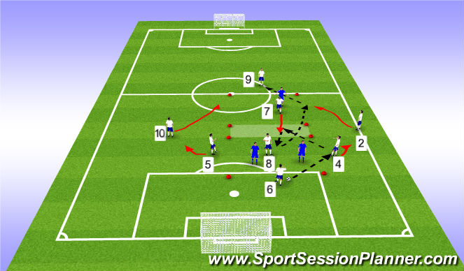 Football/Soccer Session Plan Drill (Colour): Up-back-thru Rondo