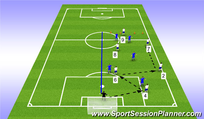 Football/Soccer Session Plan Drill (Colour): 7v5 build out SSG