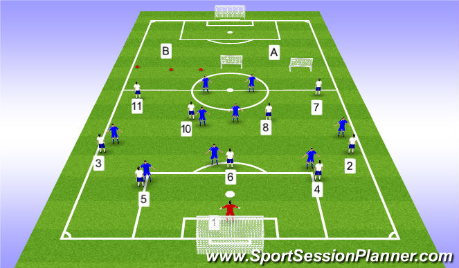 Football/Soccer Session Plan Drill (Colour): 9v9 Half Field with Counters