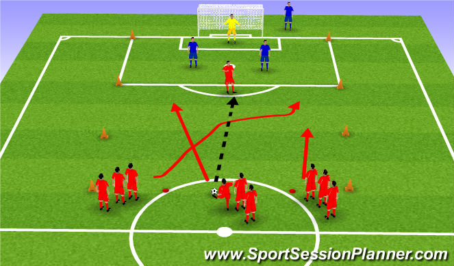 Football/Soccer Session Plan Drill (Colour): Bed Down