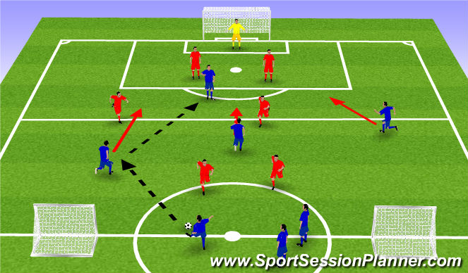 Football/Soccer Session Plan Drill (Colour): Game Related Activity