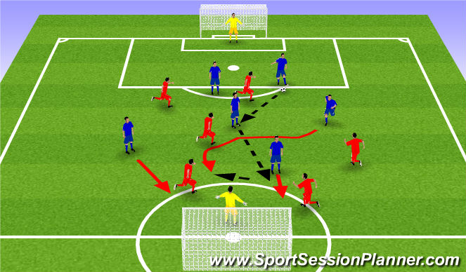 Football/Soccer Session Plan Drill (Colour): CIG Game 7V7