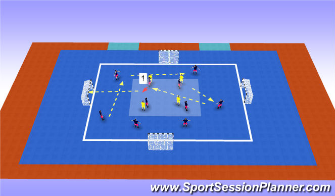 Futsal Session Plan Drill (Colour): Screen 2