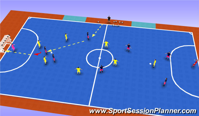 Futsal Session Plan Drill (Colour): Quick play game