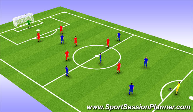 Football/Soccer Session Plan Drill (Colour): CIG 7V7