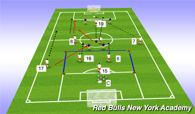 Football/Soccer Session Plan Drill (Colour): Small Side Acstivty 1