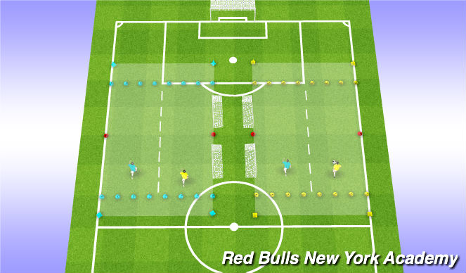 Football/Soccer Session Plan Drill (Colour): Technical: Unopposed to Opposed
