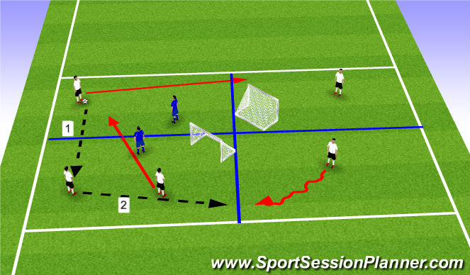 Football/Soccer Session Plan Drill (Colour): 5v2 small grid possision