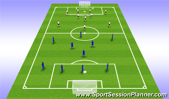 Football/Soccer Session Plan Drill (Colour): play full field