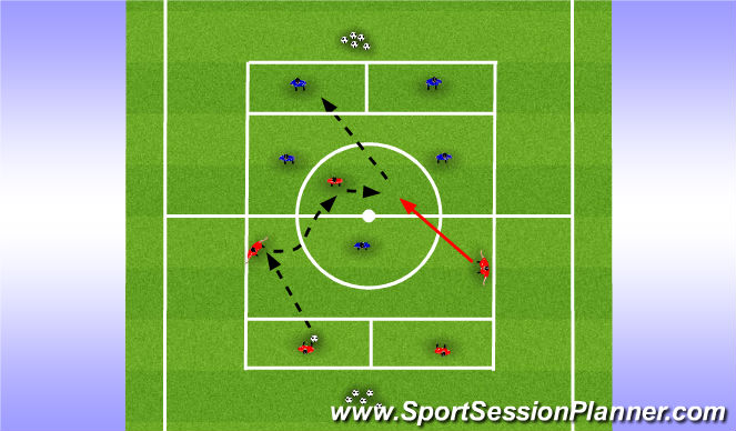 Football/Soccer Session Plan Drill (Colour): Midfield Play - MDG