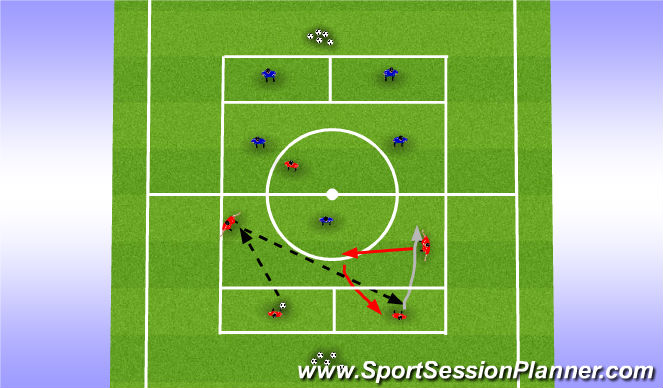 Football/Soccer Session Plan Drill (Colour): Midfield Play - MDG - CB overload Progression