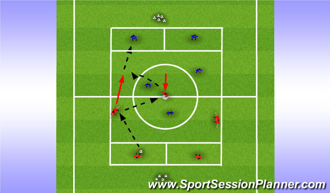 Football/Soccer Session Plan Drill (Colour): Midfield Play - MDG - Combination Progression