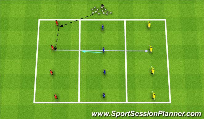 Football/Soccer Session Plan Drill (Colour): Pressure