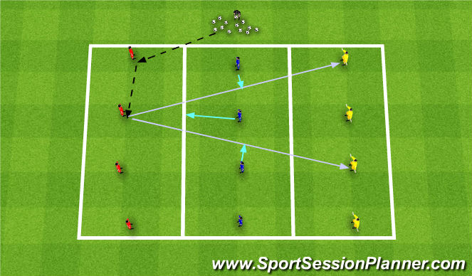 Football/Soccer Session Plan Drill (Colour): Cover