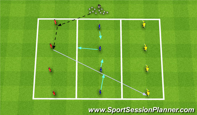 Football/Soccer Session Plan Drill (Colour): Balance