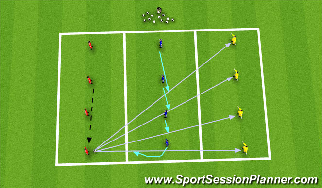 Football/Soccer Session Plan Drill (Colour): Coaching Points - Ball Wide