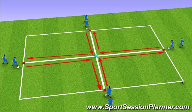 Football/Soccer Session Plan Drill (Colour): 1 v 1 Skills