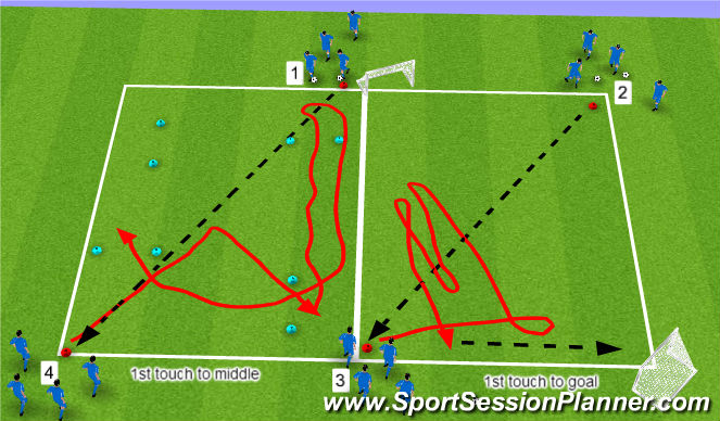 Football/Soccer Session Plan Drill (Colour): 1 v 1s to goals