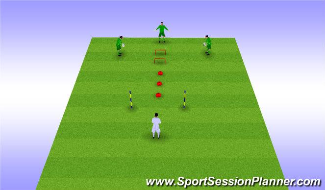 Fútbol Ejercicio del Plan de Sesiones (Color): Tecnica blocaje