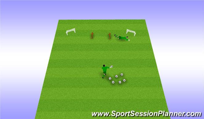 Football/Soccer Session Plan Drill (Colour): Velocidad desplazamiento blocaje