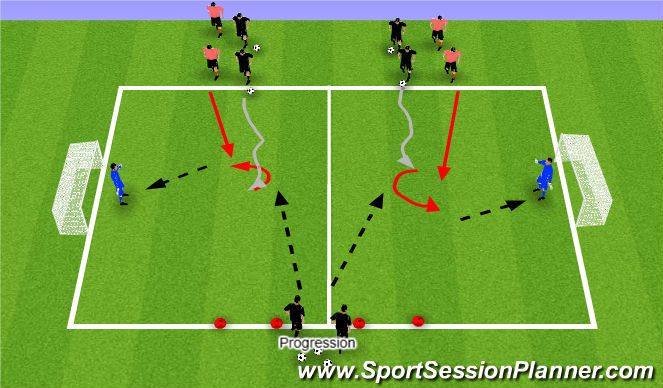 Football/Soccer Session Plan Drill (Colour): 1v1 Turn to shoot
