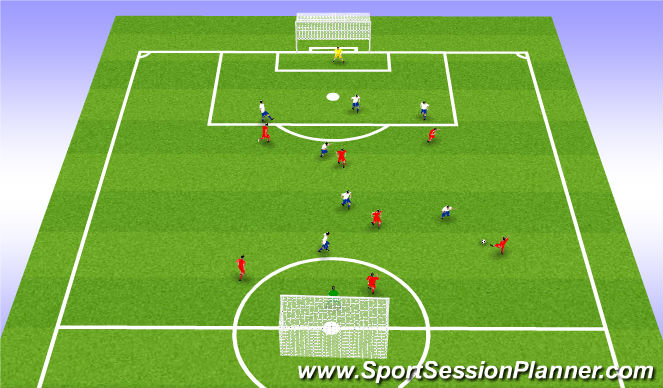 Football/Soccer Session Plan Drill (Colour): Spilæfing: