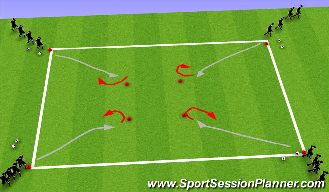 Football/Soccer Session Plan Drill (Colour): Technical Turning