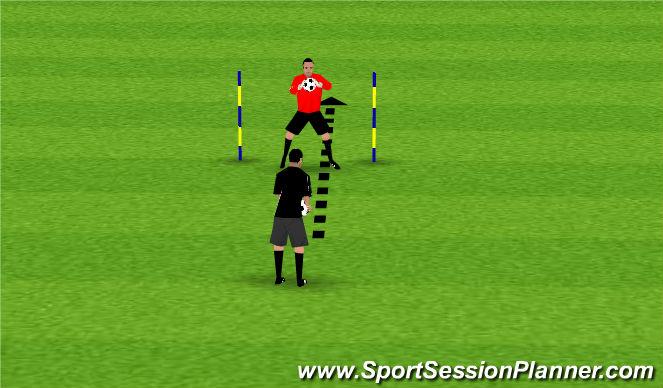 Fútbol Ejercicio del Plan de Sesiones (Color): Pantalla 2