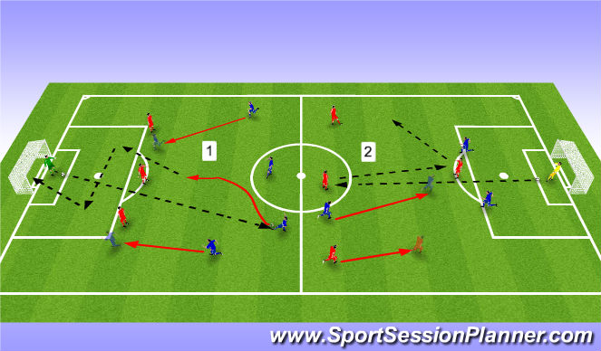 Football/Soccer Session Plan Drill (Colour): Part Practice