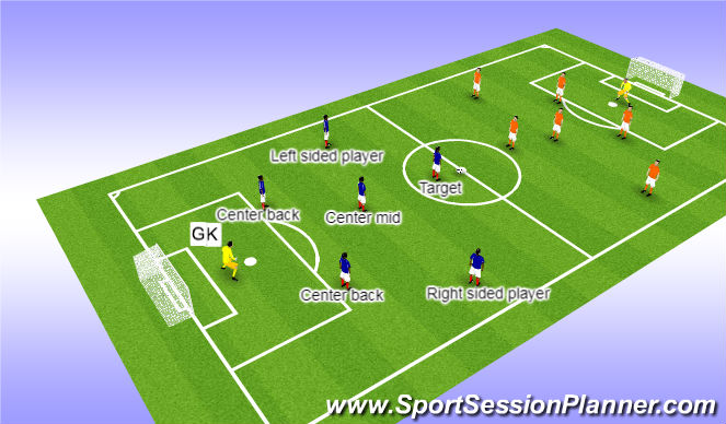 Football/Soccer Session Plan Drill (Colour): Scrimmage 7v7