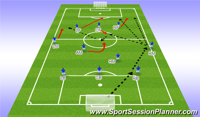 Football/Soccer Session Plan Drill (Colour): Patterns of Play #1