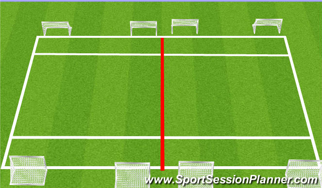 Football/Soccer Session Plan Drill (Colour): 4v4 to wide goals