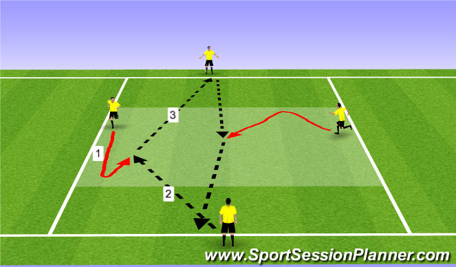Football/Soccer Session Plan Drill (Colour): Technical turning exercise