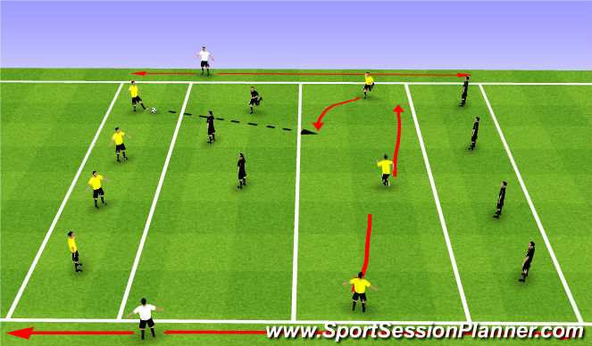 Football/Soccer Session Plan Drill (Colour): Movement and passing to break lines