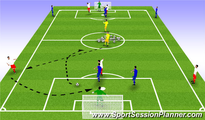 Football/Soccer Session Plan Drill (Colour): Drill - Crossing and Heading