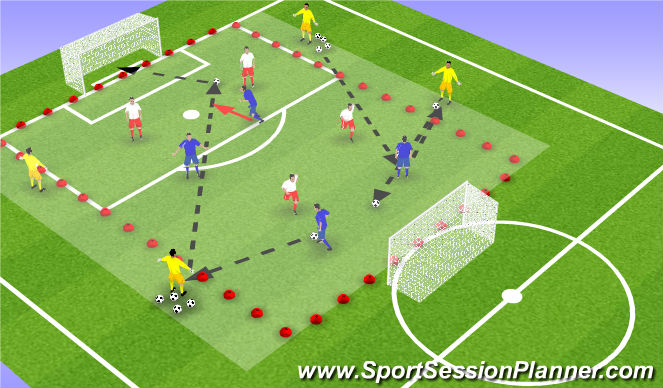 Football/Soccer Session Plan Drill (Colour): MDG - 4v4 with 4 neutral players