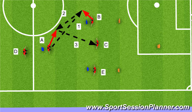 Football/Soccer Session Plan Drill (Colour): Phase One