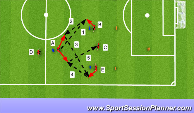 Football/Soccer Session Plan Drill (Colour): Phase Two